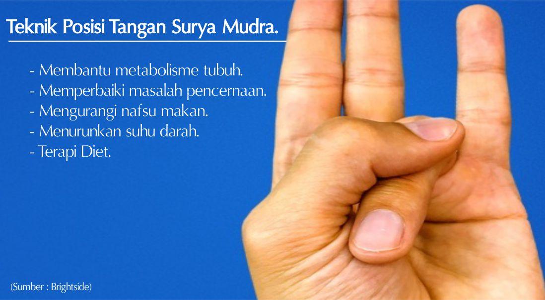 foto gambar Teknik Pijatan jari Tangan - Posisi Surya Mudra.-min